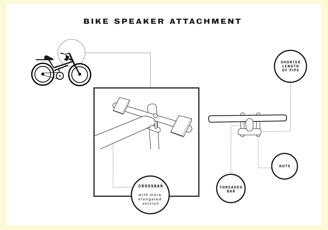 Diagrams-4bar attachment-SPEAKERS.jpg